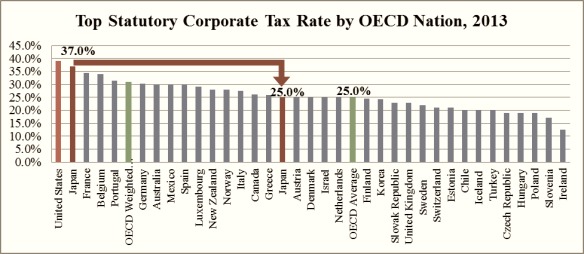 International Corp Tax Rates Japan1