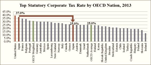 International Corp Tax Rates Japan1